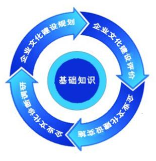 培训鉴定体系图