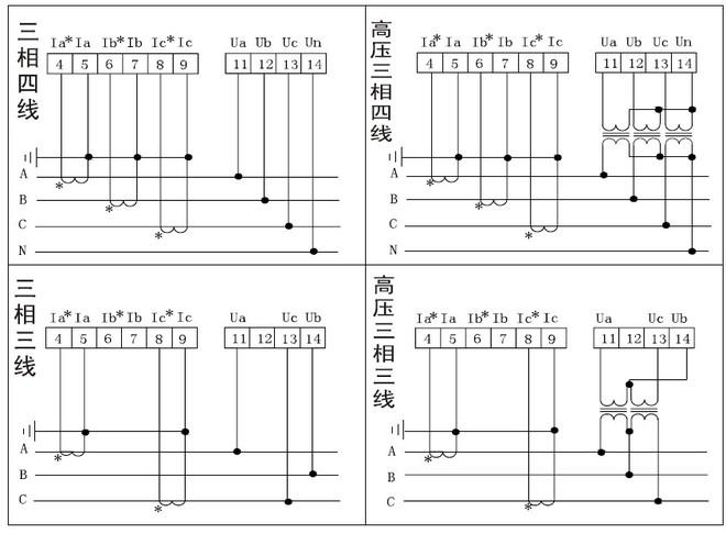 ps194p-1k1智能三相功率表