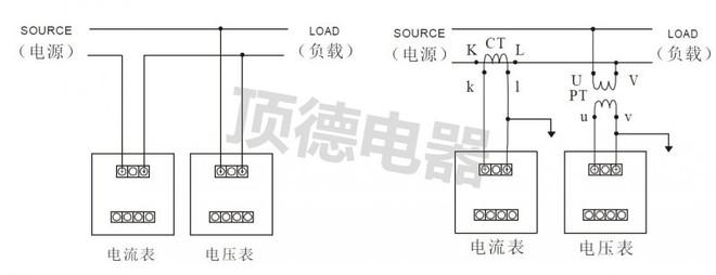 指针式交流电流表电路图