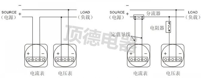 45l8交流电流表电压表45c8-v直流电压表电流表尺寸图